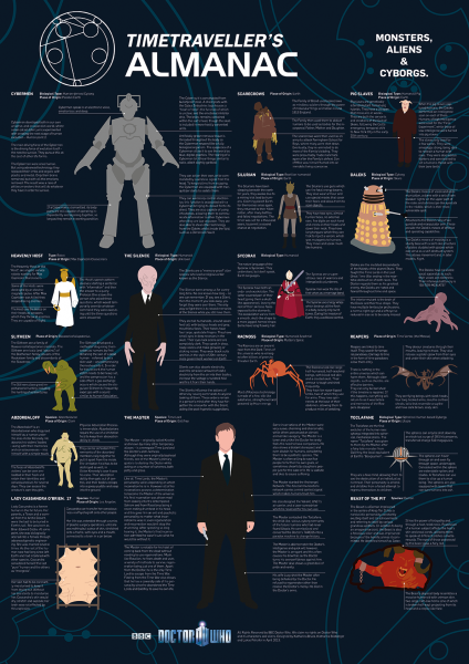 Doctor Who Infographic Poster Front